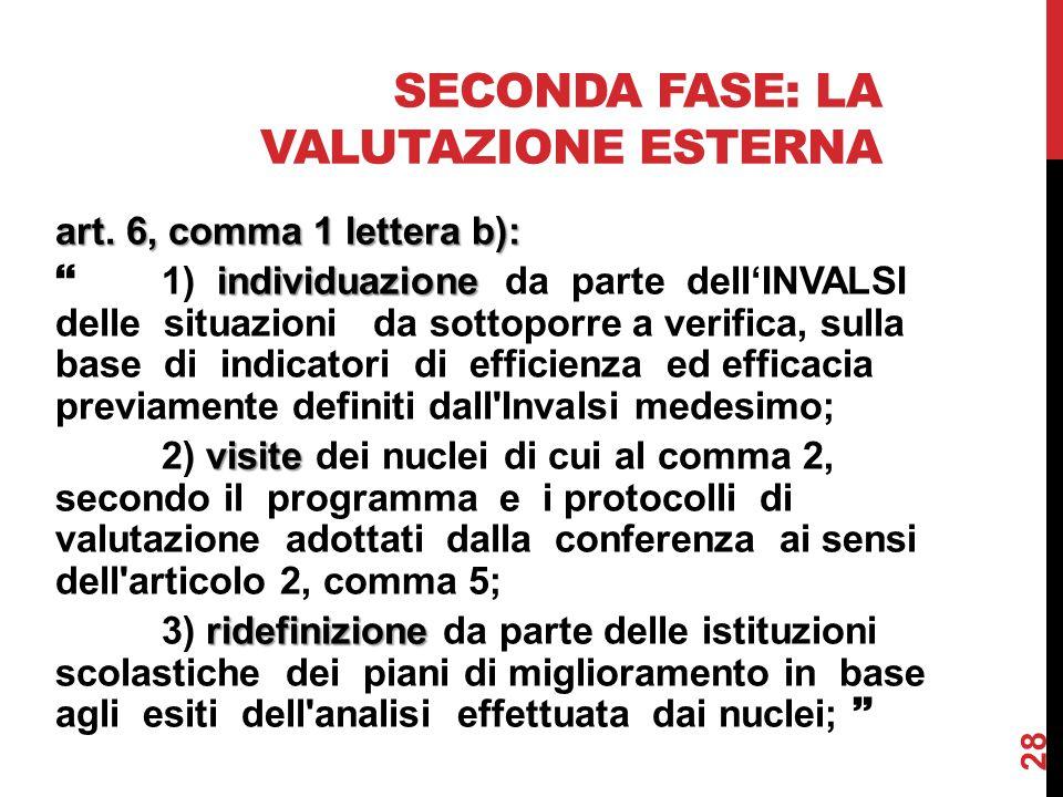 seconda fase: la valutazione esterna