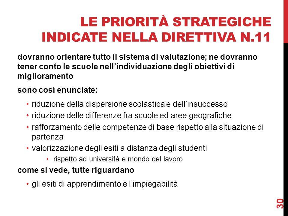 le priorità strategiche indicate nella direttiva n.11