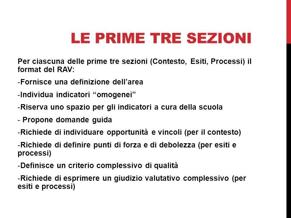 Le prime tre sezioni Per ciascuna delle prime tre sezioni (Contesto, Esiti, Processi) il format del RAV: