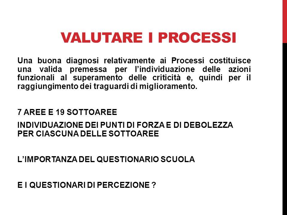 VALUTARE I PROCESSI