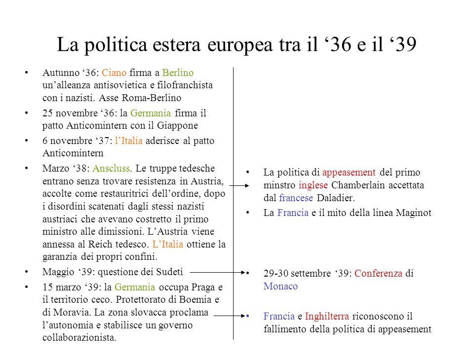 La politica estera europea tra il '36 e il '39