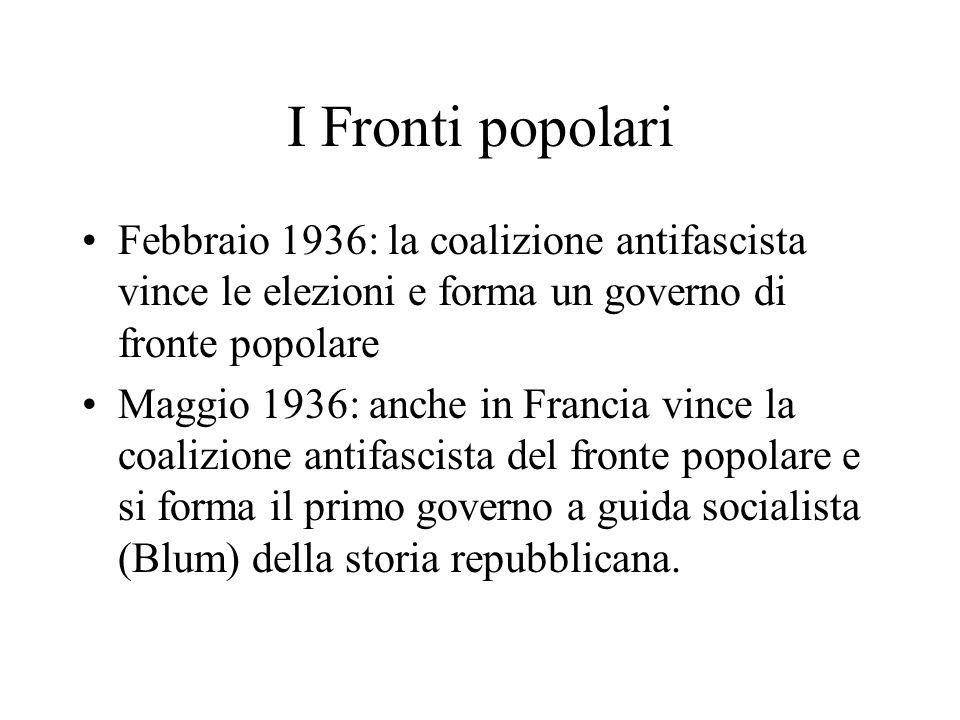 I Fronti popolari Febbraio 1936: la coalizione antifascista vince le elezioni e forma un governo di fronte popolare.