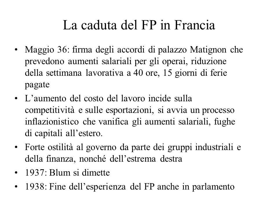 La caduta del FP in Francia
