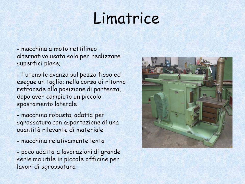 Limatrice - macchina a moto rettilineo alternativo usata solo per realizzare superfici piane;