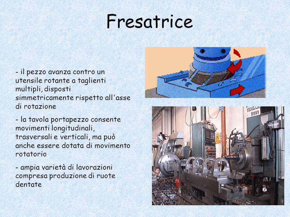 Fresatrice - il pezzo avanza contro un utensile rotante a taglienti multipli, disposti simmetricamente rispetto all asse di rotazione.