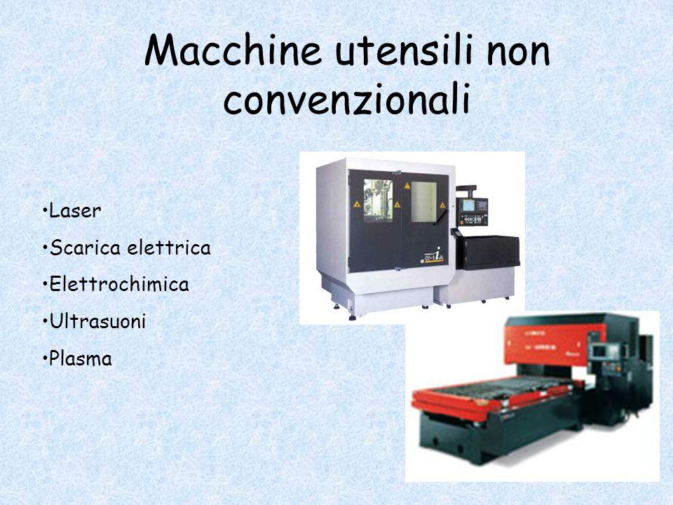 Macchine utensili non convenzionali