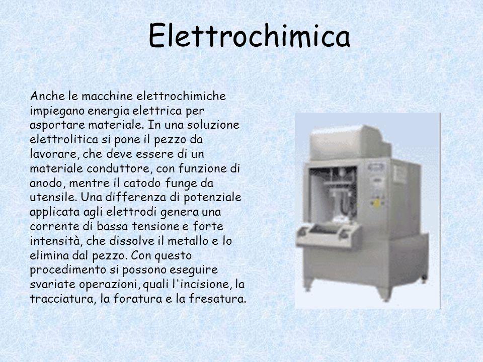 Elettrochimica