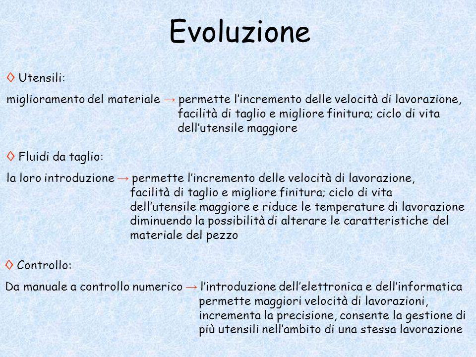 Evoluzione ◊ Utensili: