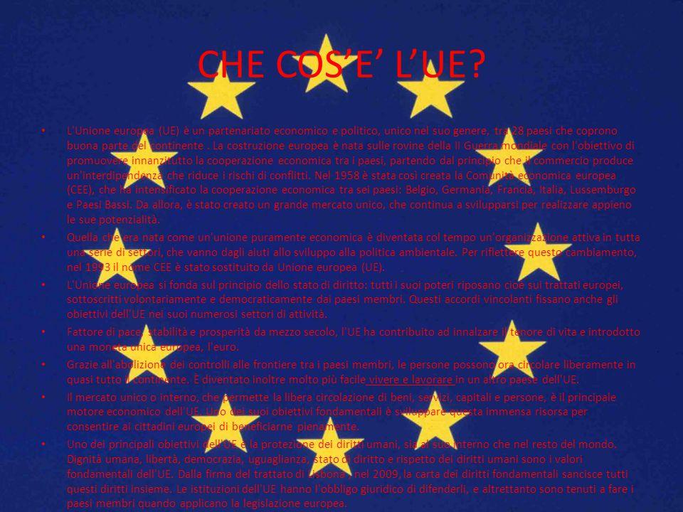 CHE COS'E' L'UE