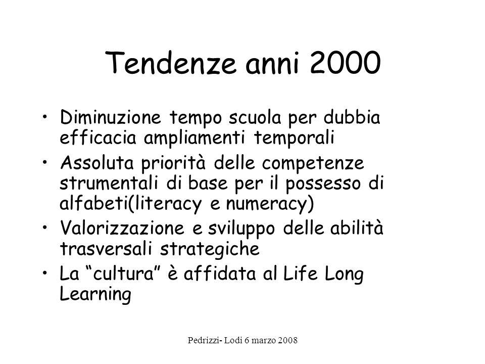 Tendenze anni 2000 Diminuzione tempo scuola per dubbia efficacia ampliamenti temporali.