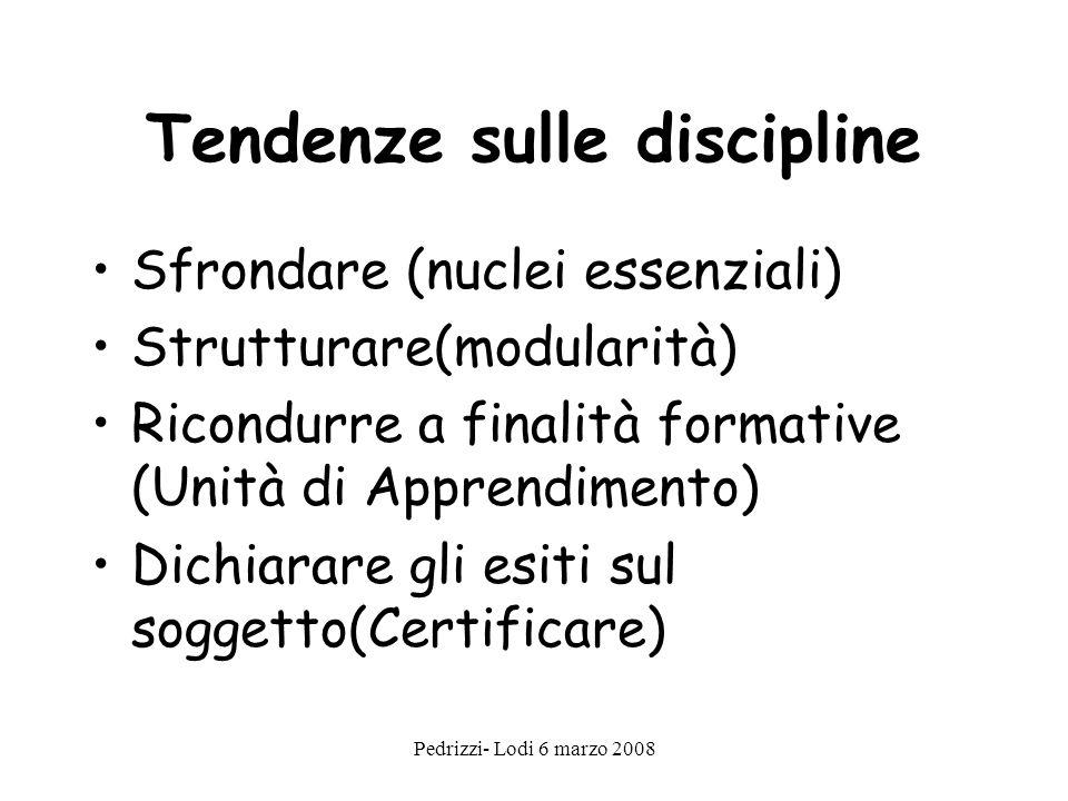 Tendenze sulle discipline
