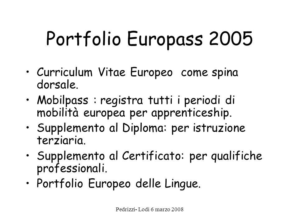 Portfolio Europass 2005 Curriculum Vitae Europeo come spina dorsale.