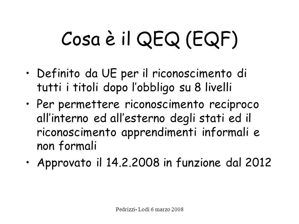 Cosa è il QEQ (EQF) Definito da UE per il riconoscimento di tutti i titoli dopo l'obbligo su 8 livelli.