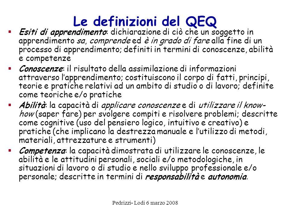Le definizioni del QEQ