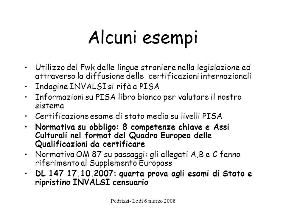 Alcuni esempi Utilizzo del Fwk delle lingue straniere nella legislazione ed attraverso la diffusione delle certificazioni internazionali.