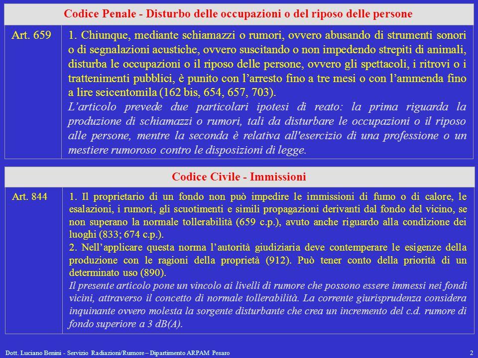 Codice Penale - Disturbo delle occupazioni o del riposo delle persone