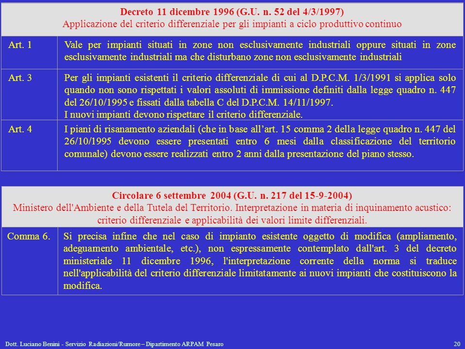Decreto 11 dicembre 1996 (G.U. n. 52 del 4/3/1997)