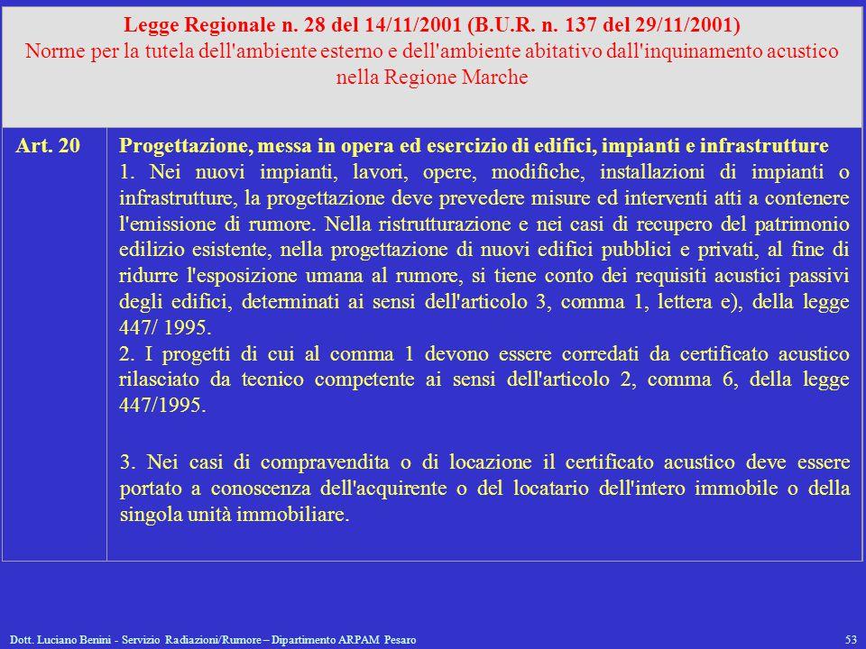 Legge Regionale n. 28 del 14/11/2001 (B.U.R. n. 137 del 29/11/2001)