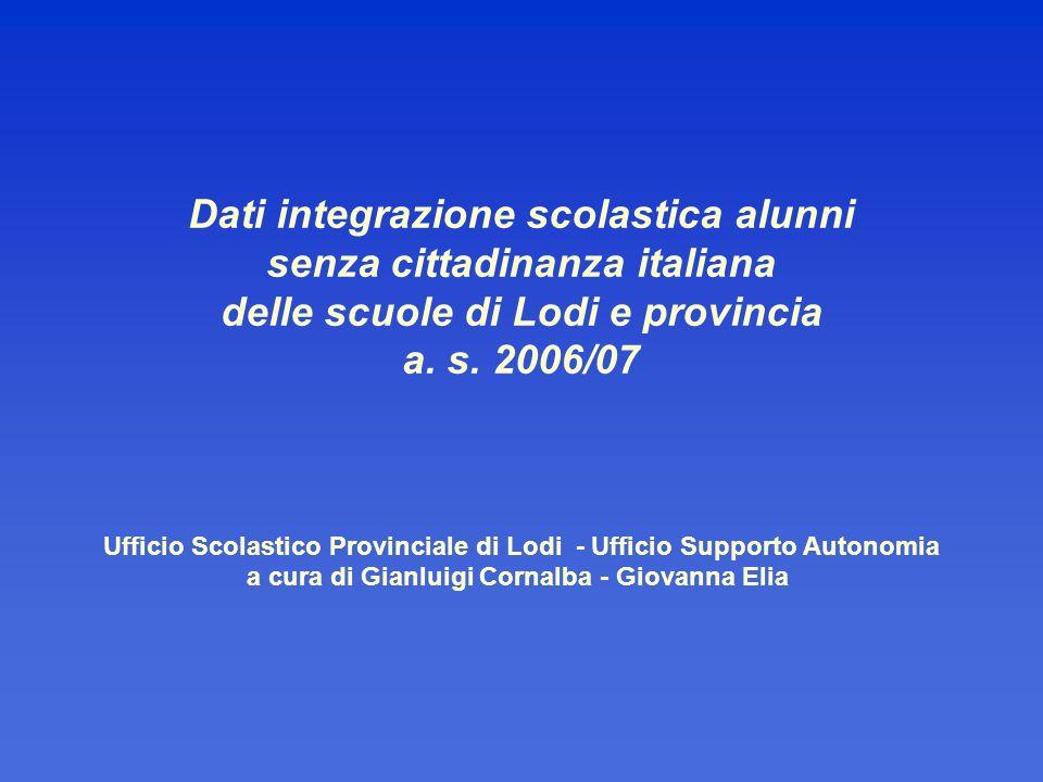 Dati integrazione scolastica alunni senza cittadinanza italiana