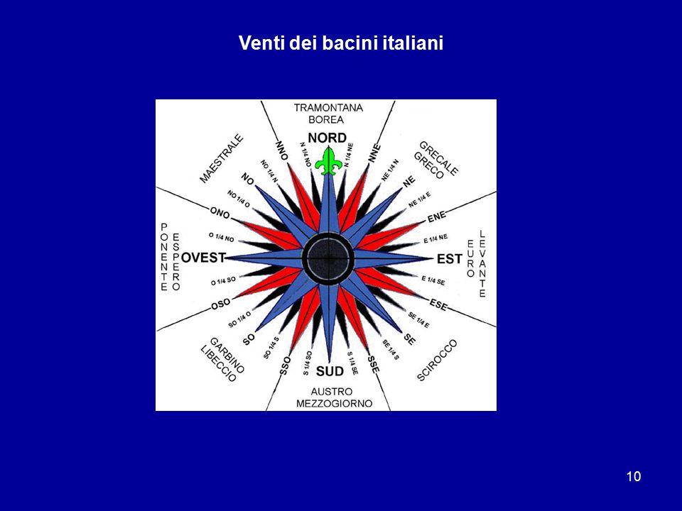 Venti dei bacini italiani