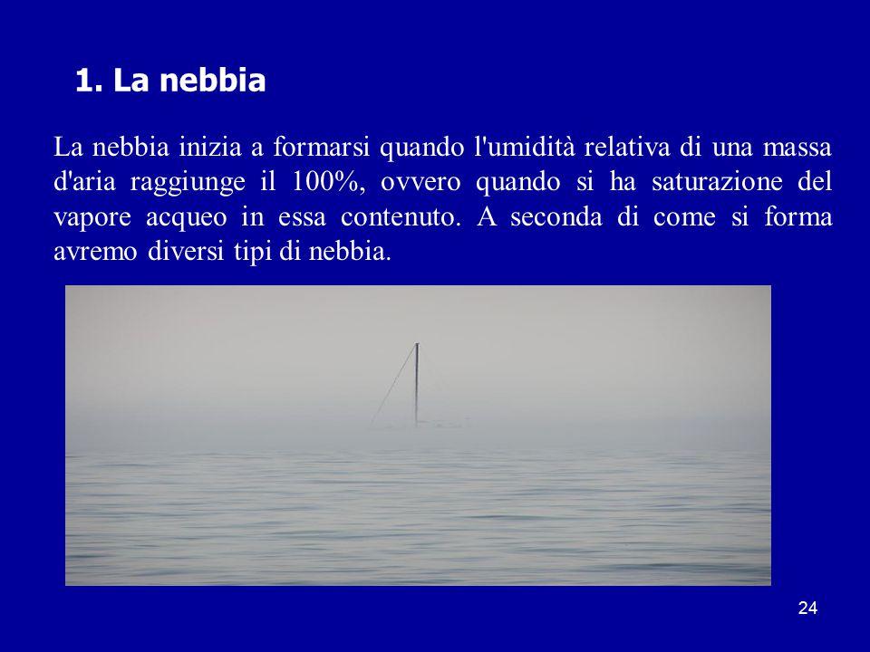 1. La nebbia