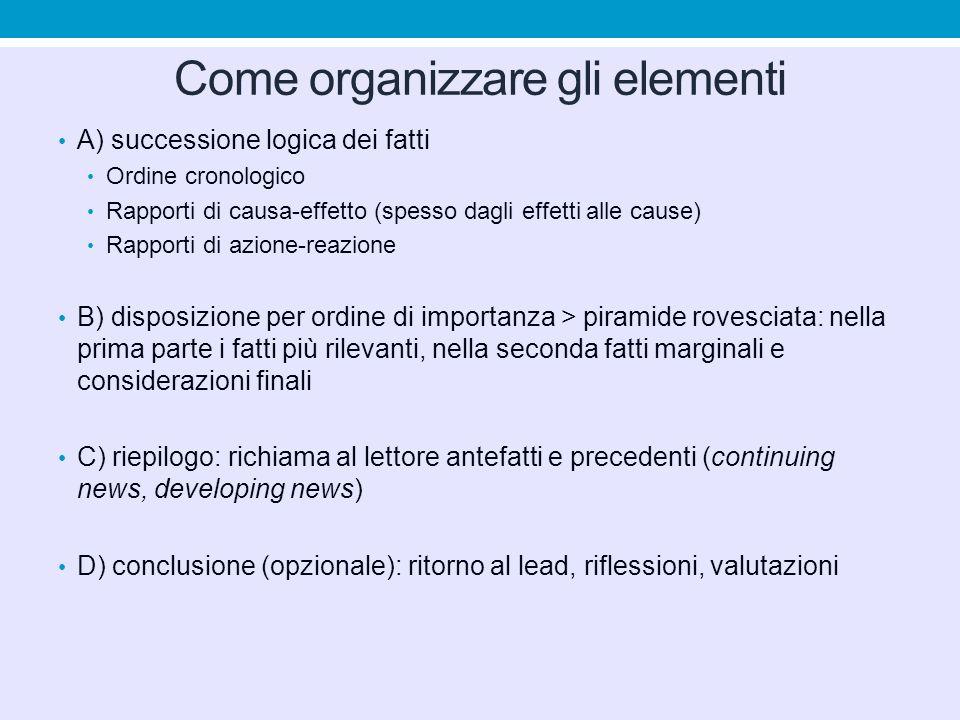 Come organizzare gli elementi
