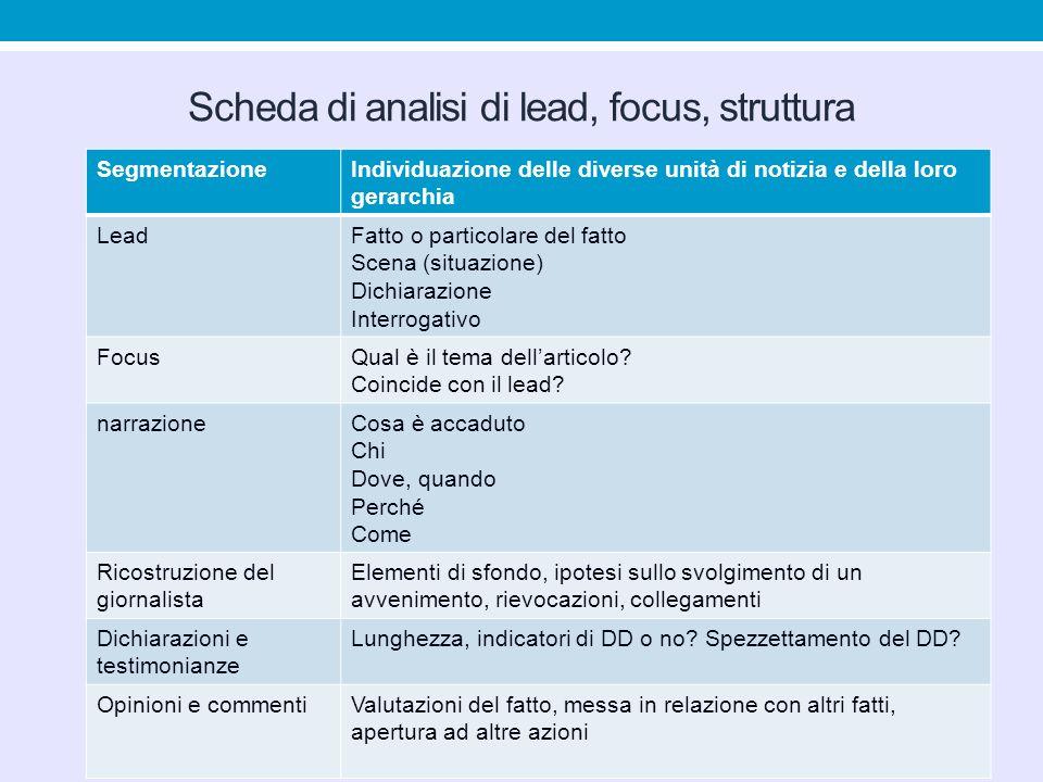 Scheda di analisi di lead, focus, struttura
