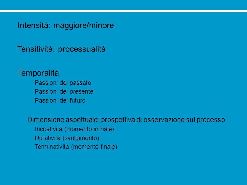 Intensità: maggiore/minore Tensitività: processualità Temporalità