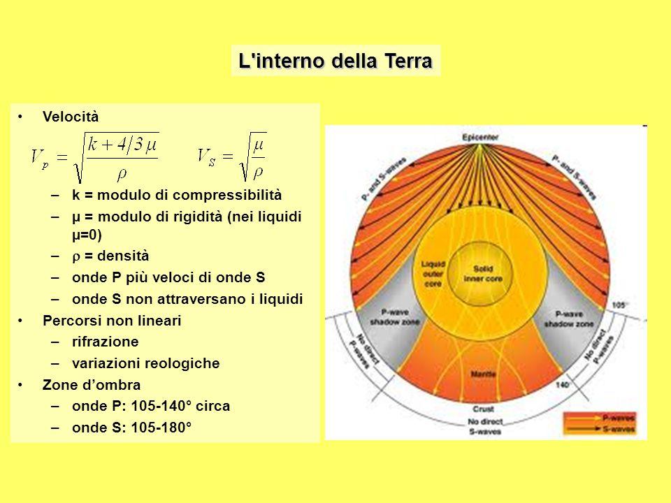 L interno della Terra Velocità k = modulo di compressibilità