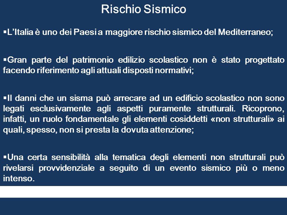Rischio Sismico L'Italia è uno dei Paesi a maggiore rischio sismico del Mediterraneo;