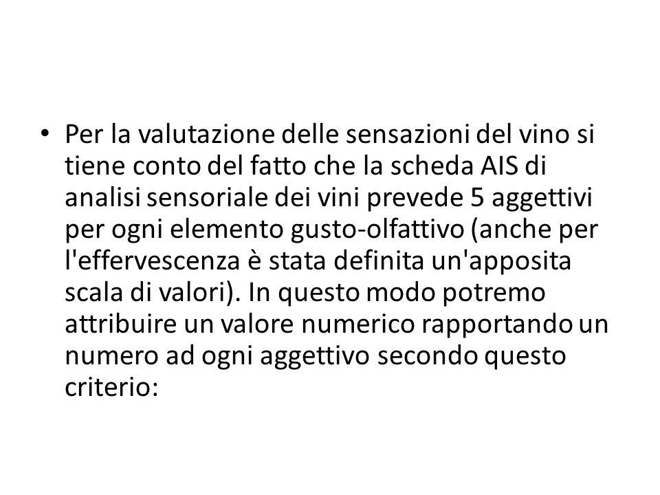 Per la valutazione delle sensazioni del vino si tiene conto del fatto che la scheda AIS di analisi sensoriale dei vini prevede 5 aggettivi per ogni elemento gusto-olfattivo (anche per l effervescenza è stata definita un apposita scala di valori).