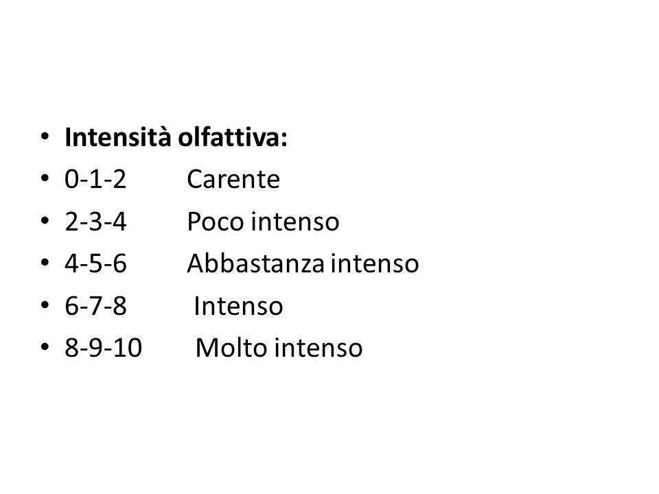 Intensità olfattiva: 0-1-2 Carente. 2-3-4 Poco intenso. 4-5-6 Abbastanza intenso.