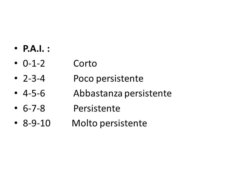 P.A.I. : 0-1-2 Corto. 2-3-4 Poco persistente. 4-5-6 Abbastanza persistente.