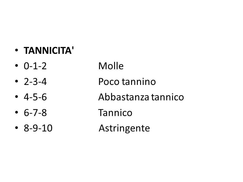 TANNICITA 0-1-2 Molle. 2-3-4 Poco tannino. 4-5-6 Abbastanza tannico.