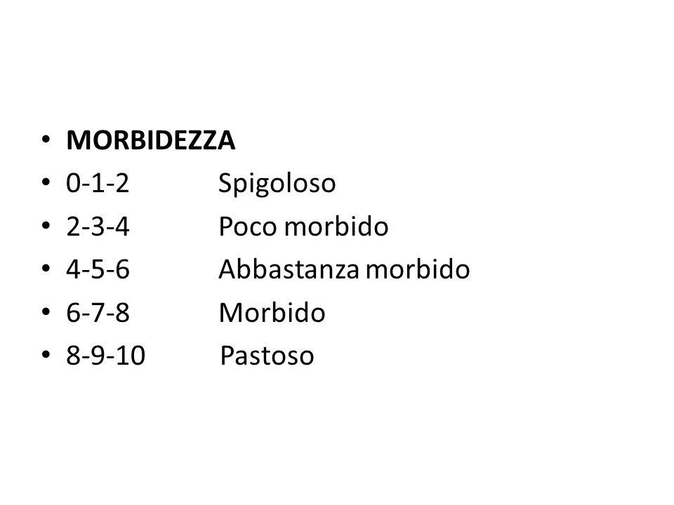 MORBIDEZZA 0-1-2 Spigoloso. 2-3-4 Poco morbido. 4-5-6 Abbastanza morbido.