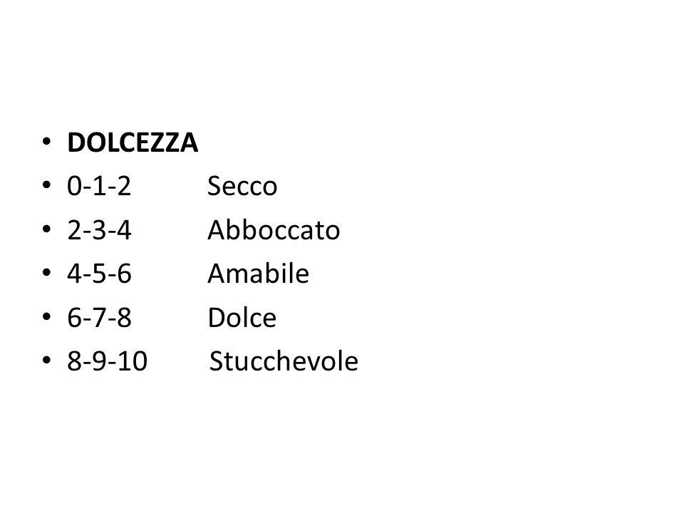 DOLCEZZA 0-1-2 Secco. 2-3-4 Abboccato. 4-5-6 Amabile. 6-7-8 Dolce.