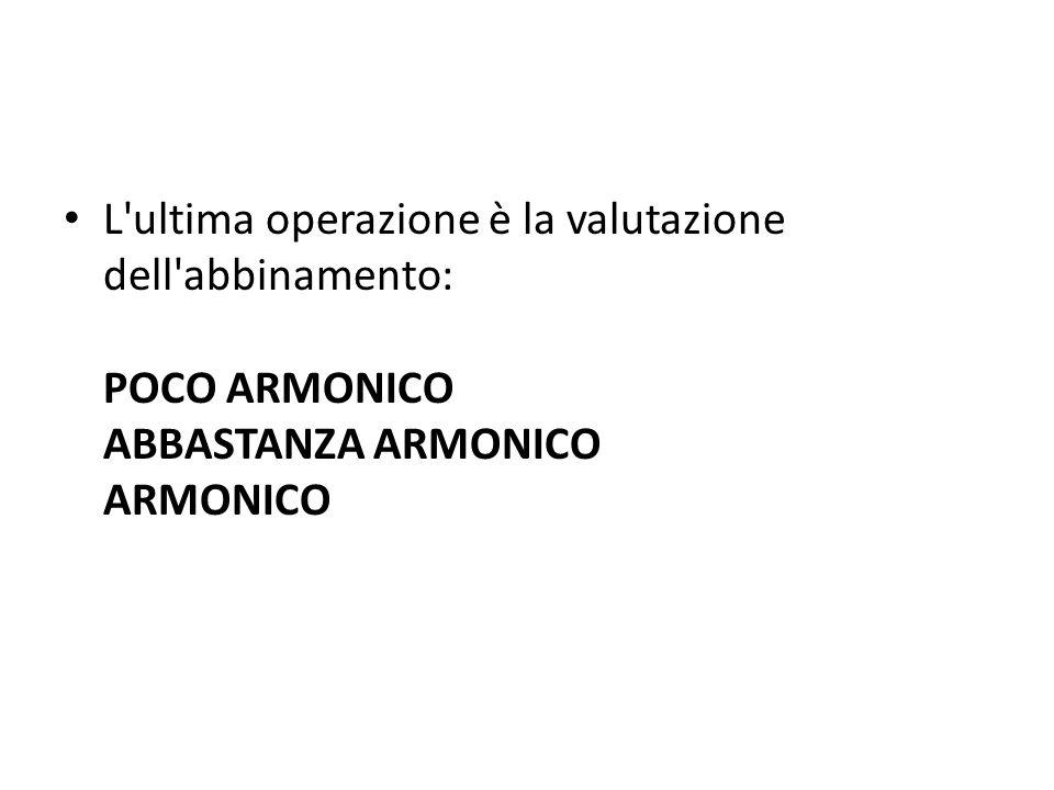 L ultima operazione è la valutazione dell abbinamento: POCO ARMONICO ABBASTANZA ARMONICO ARMONICO