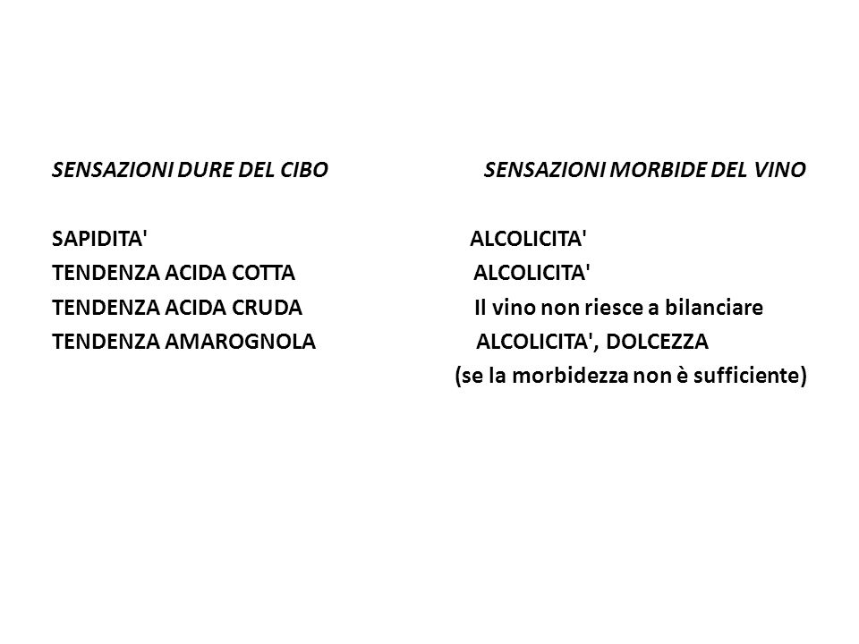 SENSAZIONI DURE DEL CIBO SENSAZIONI MORBIDE DEL VINO SAPIDITA ALCOLICITA TENDENZA ACIDA COTTA ALCOLICITA TENDENZA ACIDA CRUDA Il vino non riesce a bilanciare TENDENZA AMAROGNOLA ALCOLICITA , DOLCEZZA (se la morbidezza non è sufficiente)