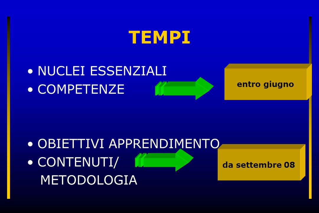 TEMPI NUCLEI ESSENZIALI COMPETENZE OBIETTIVI APPRENDIMENTO CONTENUTI/