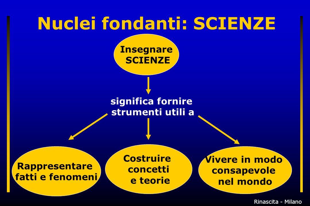 Nuclei fondanti: SCIENZE
