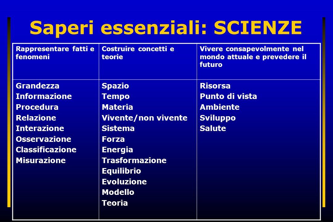 Saperi essenziali: SCIENZE