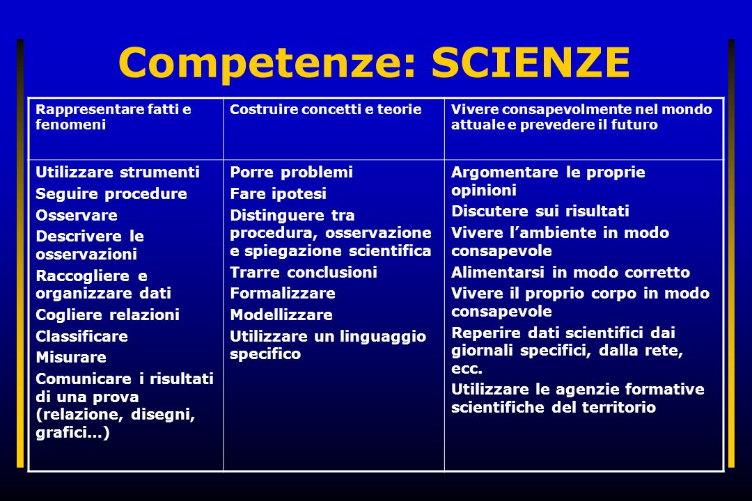Competenze: SCIENZE Utilizzare strumenti Seguire procedure Osservare