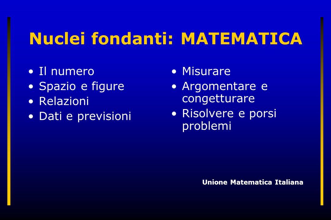 Nuclei fondanti: MATEMATICA