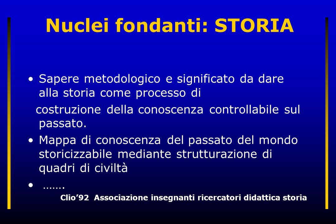 Nuclei fondanti: STORIA