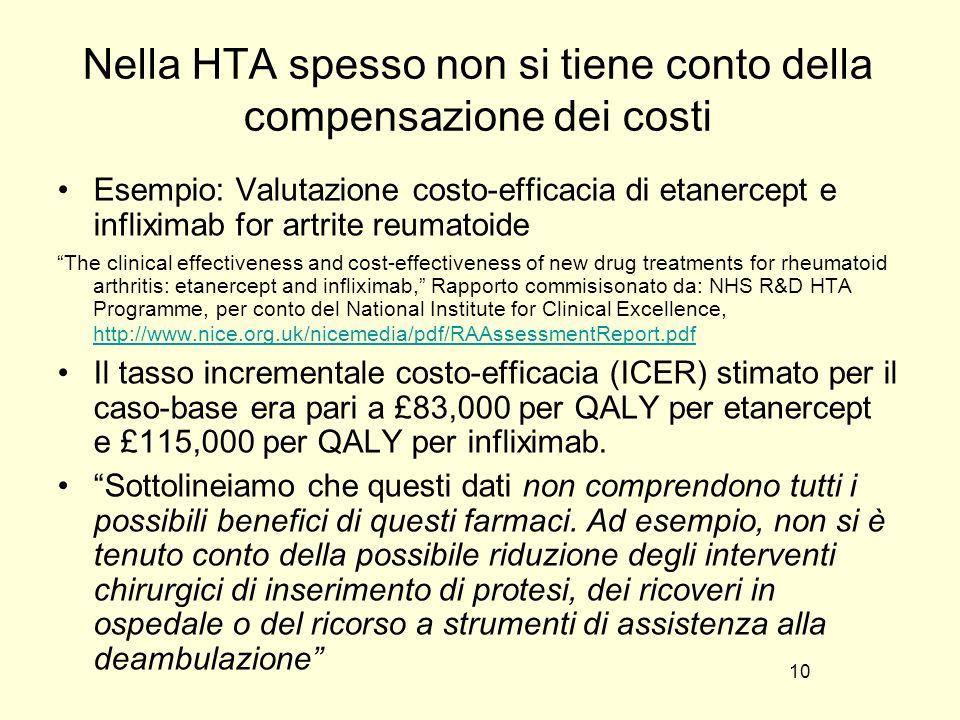 Nella HTA spesso non si tiene conto della compensazione dei costi