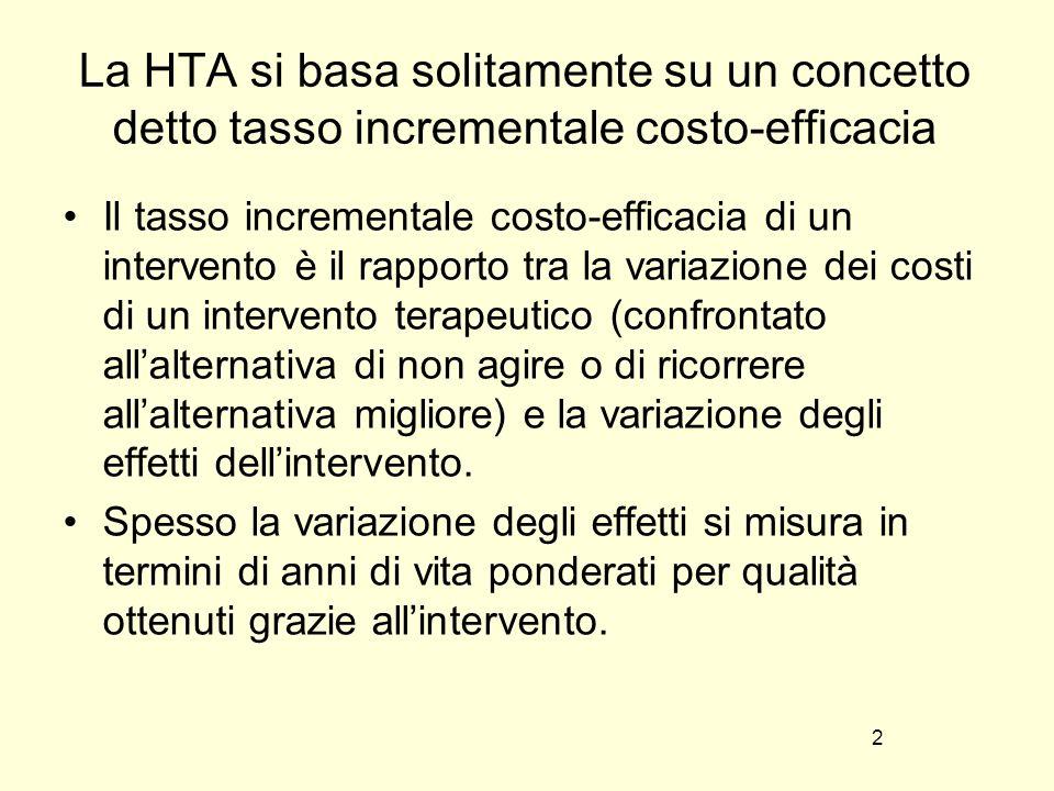 La HTA si basa solitamente su un concetto detto tasso incrementale costo-efficacia