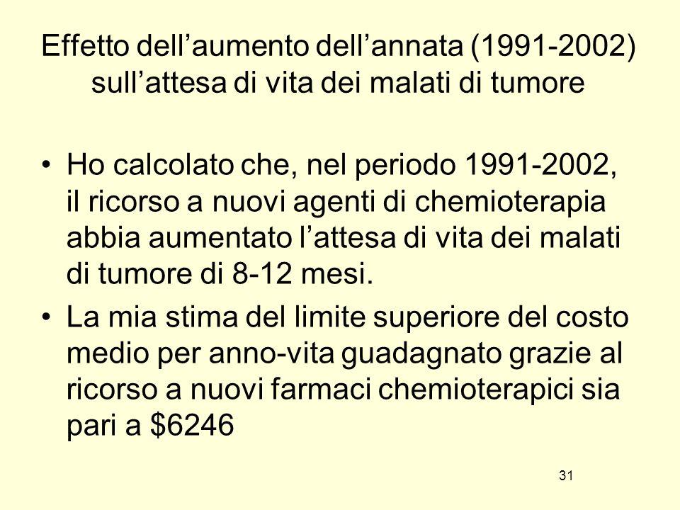 Effetto dell'aumento dell'annata (1991-2002) sull'attesa di vita dei malati di tumore