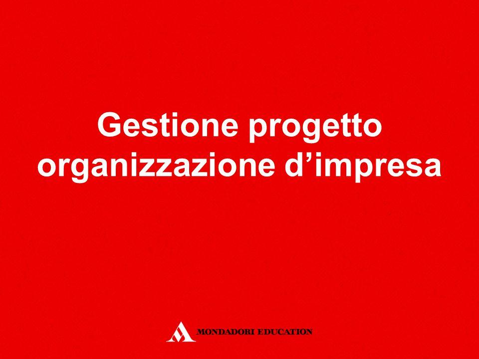 Gestione progetto organizzazione d'impresa