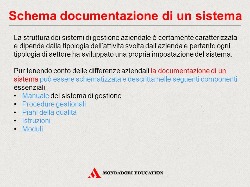 Schema documentazione di un sistema