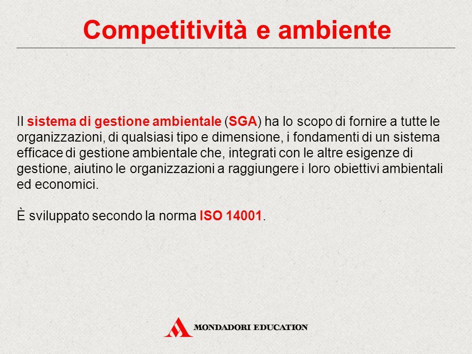 Competitività e ambiente